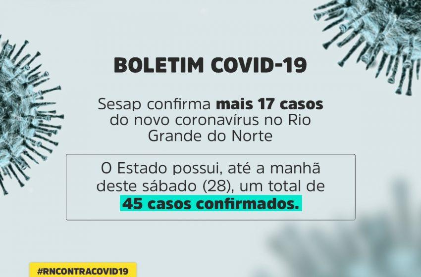 Boletim aponta 45 casos confirmados de Covid 19 no RN