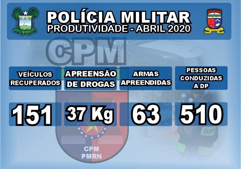 CPM registra a apreensão de 63 armas e 37kg de drogas em abril